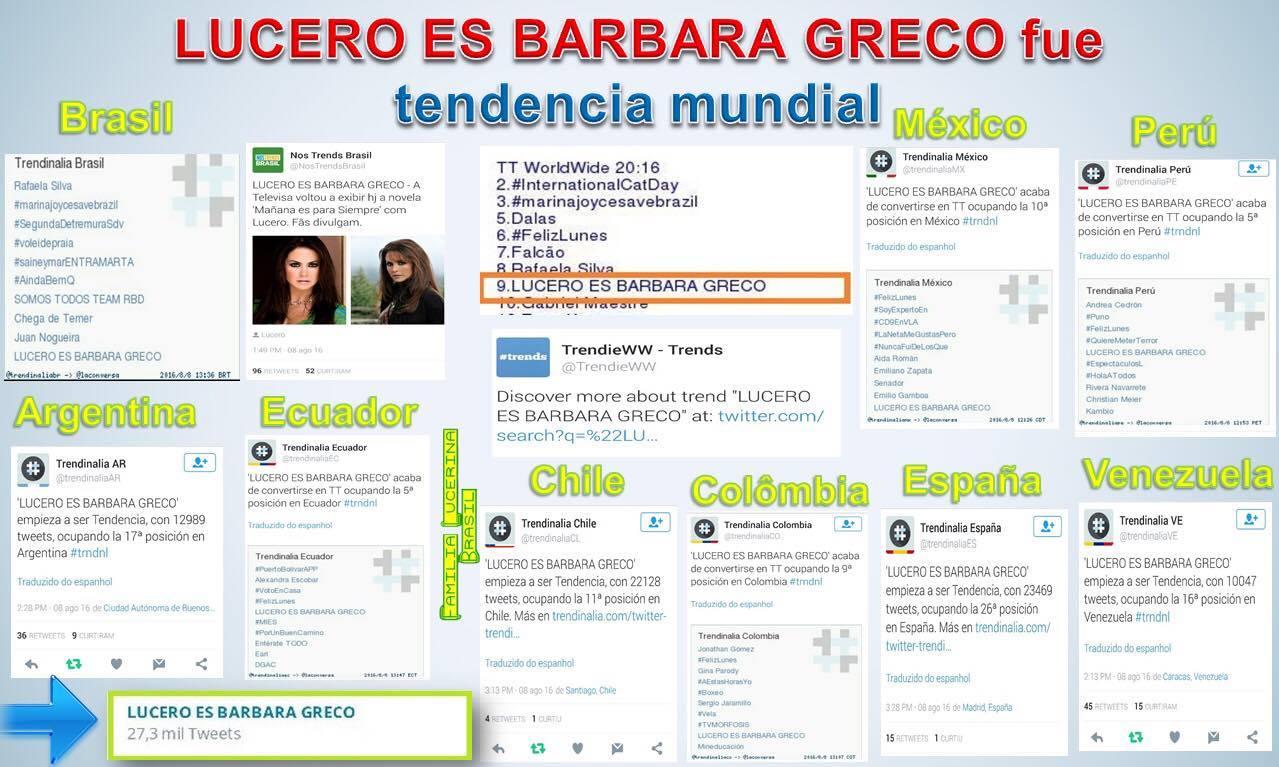 Lucero es Barbara Greco fue tendencia mundial por la repetición de Mañana es para siempre